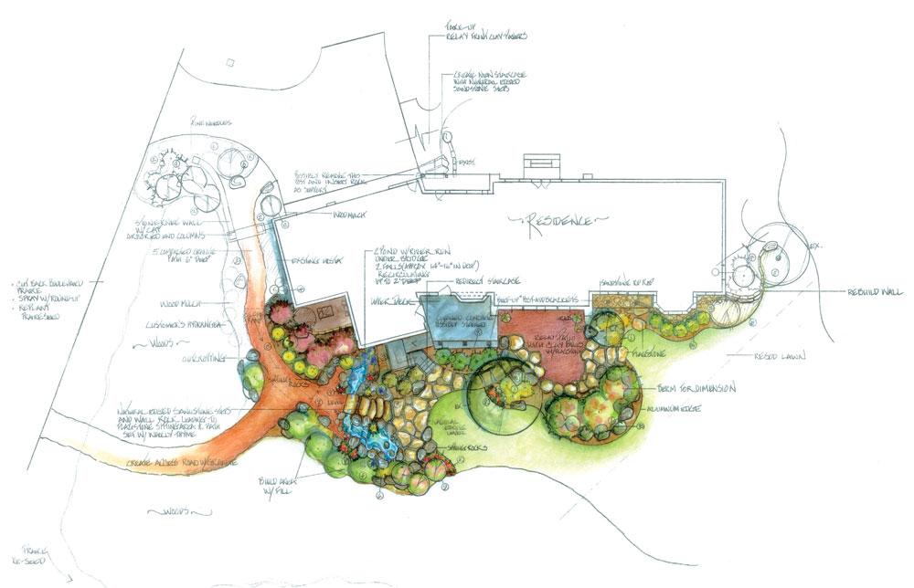 Landscape plan by Susan Murphy-Jones